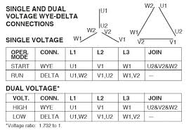 3 wire start and stop wiring diagram images phase converter wiring diagram 3 engine image for user manual
