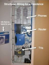 wiring panel for structured wiring home automation network energy management and digital cable tv