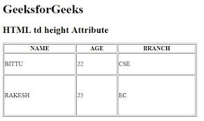 html td height attribute