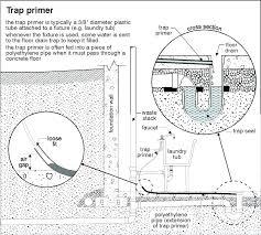 bathtub drain plumbing diagram installing bathtub drain bathtub drain trap appealing remove bathtub drain plug floor drain installation diagram installing