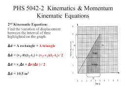 phs 5042 2 kinematics momentum kinematic equations 2 nd kinematic equation find the