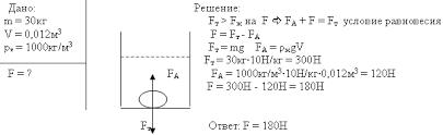 Урок решения задач по теме Архимедова сила Плавание тел  Спасибо за работу на уроке