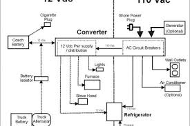 rv house battery wiring diagram rv wiring diagrams