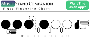 Flute Finger Chart Free Flute Fingering Chart And Flashcards Stepwise Publications