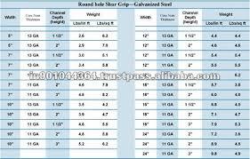 33 Reasonable Steel Angle Iron Sizes Chart