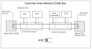 can bus wiring diagram wiring diagram and hernes can bus circuit diagram images