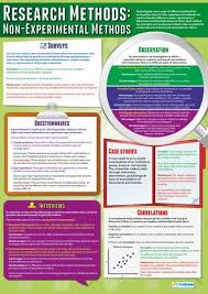 Infographic Ideas    Infographic Case Study   Best Free Infographic     Oxford University     Case Study