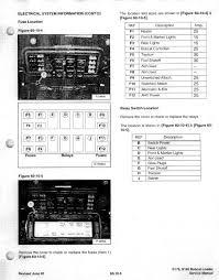 bobcat fuse box location wiring diagrams best bobcat t300 fuse box wiring diagrams top 2004 bobcat fuse box location bobcat fuse box location