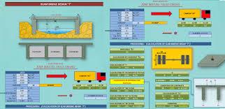 Sediment Basin Design Spreadsheet Civil Engineering Spreadsheet Collection 2018 Update