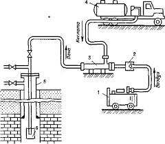 Реферат Химические методы увеличения продуктивности скважин в ОАО  Химические методы увеличения продуктивности скважин в ОАО quot ТНК Нижневартовск quot