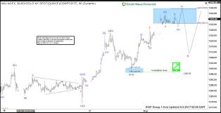 Gold Elliott Wave Charts Gold Elliott Wave View 5 Waves Up