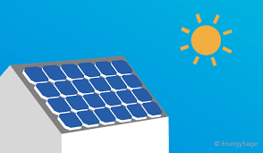 What Is Solar Energy? Solar Power Explained | EnergySage