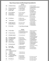Saints 2018 Depth Chart New Orleans Saints First Unofficial Depth Chart Is Just That