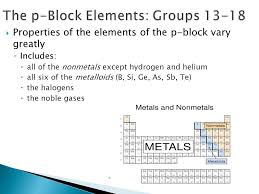 5-2: Electron Configuration and the Periodic Table - ppt download