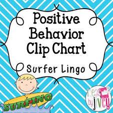 Behavior Clip Chart Positive Behavior Clip Chart Editable Surfer Lingo