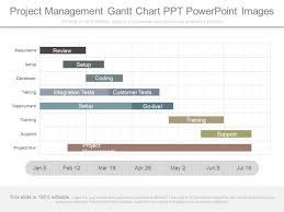Live Gantt Chart Project Management Gantt Chart Ppt Powerpoint Images