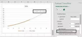 How To Transfer A Trendline Equation From The Graph To The