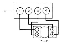 Repair Guides | Firing Order | Firing Order | AutoZone.com