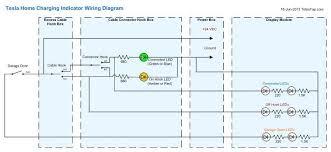wiring diagram for tesla model s wiring wiring diagrams