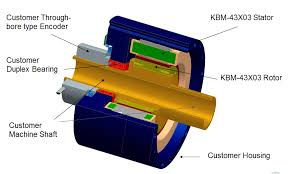 kbm 43x03 mounting example clamping bolting 2