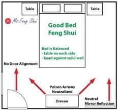 bed feng shui good bed feng shui good