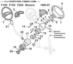 ford f250 remote start wiring diagram wiring diagram wiring diagram for stereo a and schematic 2005 ford taurus remote start wiring diagram source