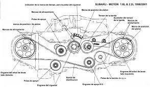 subaru legacy gt wiring diagram subaru wiring diagrams 1997 subaru legacy gt wiring diagram wirdig