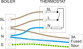 mains voltage thermostat with 3 wire connection thermostat earth connection not shown