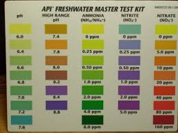 Aquarium Pharmaceuticals Nitrate Test Color Chart Api Water