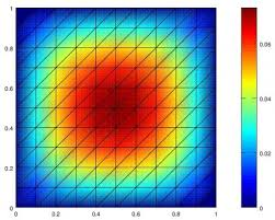 2d finite element method in matlab