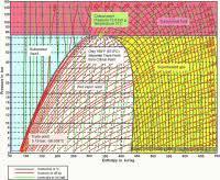 Co2 Pressure Temperature Chart Psi Co2 Tire Inflators