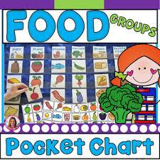 Learning Center Pocket Chart Dollar Deal Food Groups Pocket Chart Sort Learning Center