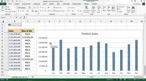 Excel Max Min Average Chart Highlight Max And Min Values On Column Chart