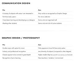 degree decisions kya i have contacted csu about the graphic design photography degree and will see what happens