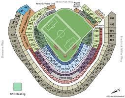 Cheap Miller Park Tickets