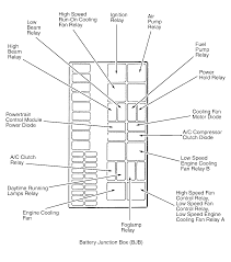 2011 lincoln mkx fuse diagram wirdig ford taurus wiring diagram on wiring diagram for 2008 lincoln mkz
