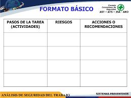 Formato Basico