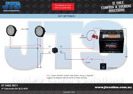 wiring diagrams jamie s touring solutions basic spot light wiring diagram
