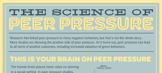 pros and cons of peer pressure hrfnd pros and cons of peer pressure