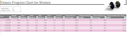 Exercise Chart For Women Womens Exercise Chart