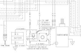 polaris 330 trail boss wiring diagram wiring diagram rows polaris 330 wiring diagram wiring diagram show 2000 polaris trail boss 330 wiring diagram polaris 330 trail boss wiring diagram