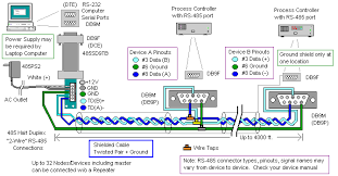 rs 485 2 wire converter to 2 wire 485 devices illustration b b white paper