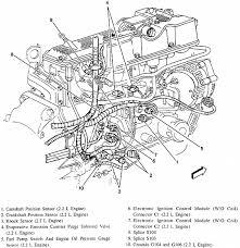 chevy s10 2 2l engine diagram data wiring diagram blog 1997 s10 engine diagram just another wiring diagram blog u2022 2003 chevy cavalier engine diagram chevy s10 2 2l engine diagram