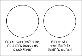 What Is A Venn Diagram Xkcd Feathered Dinosaur Venn Diagram