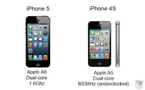 Apple iPhone 5 - Full phone specifications, gSM Arena