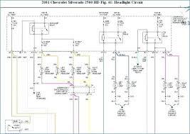 chevy silverado wiring diagram wiring diagram 2008 chevy truck chevy silverado wiring diagram wiring diagram 2008