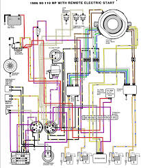 1988 johnson 9 hp outboard parts diagram wiring wiring diagram evinrude outboard wiring diagram wiring diagram centre 1988 johnson 9 hp outboard parts diagram wiring