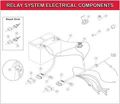 western unimount wiring schematic images wiring diagram besides wiring schematic western electrical on dodge unimount