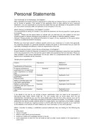 Personal Statement Example For Job Application Resume Sample