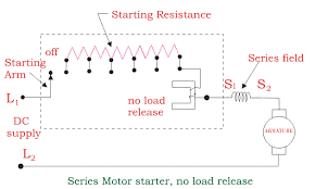 starting methods to limit starting current and torque of dc motor series motor starter